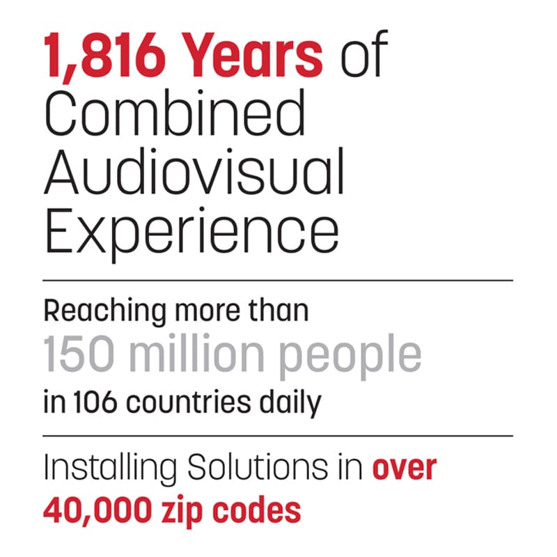 Audiovisual Systems Stats